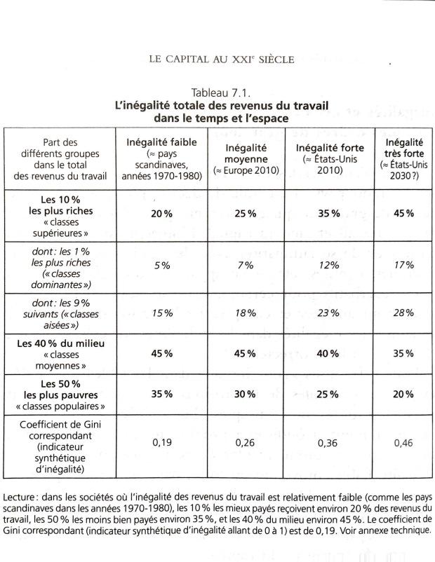2015.04.26 Piketty T 7.1